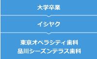 澤田さんキャリアフロー