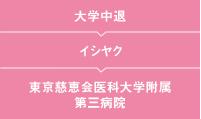 村田さんキャリアフロー