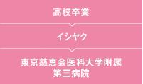 櫻岡さんキャリアフロー