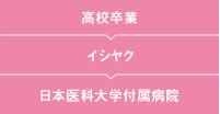 佐々木さんキャリアフロー