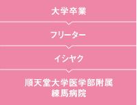 齋藤さんキャリアフロー
