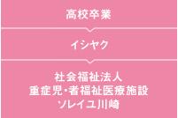 小玉さんキャリアフロー