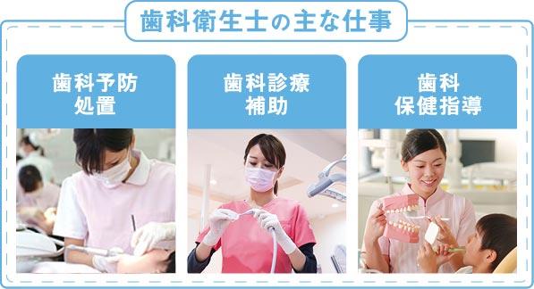 歯科衛生士の主な仕事 歯科予防処置 歯科診療補助 歯科保健指導